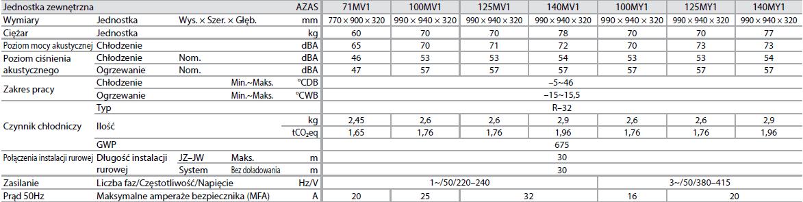 Jednostka kanałowa o śr. ESP FBA + AZAS