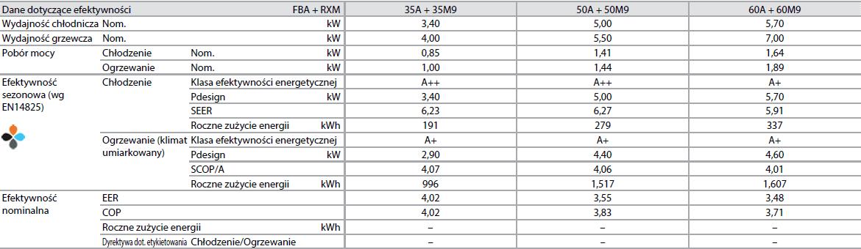 Jednostka kanałowa o śr.ESP FBA + RXM