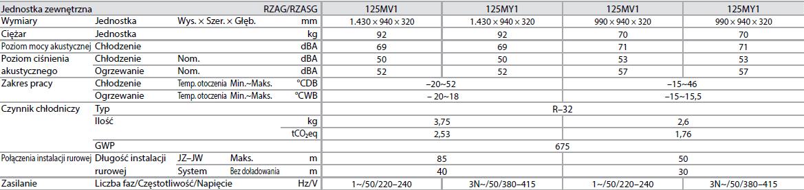 Jednostka kanałowa o wys. ESP FDA + RZAG-RZASG