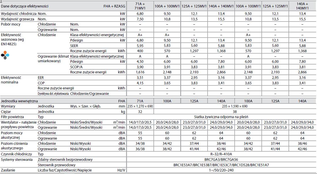 Jednostka podstropowa FHA + RZASG