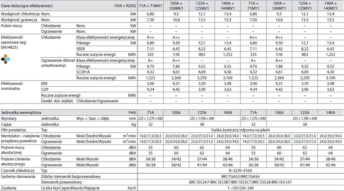 Jednostka podstropowa FHA+RZAG
