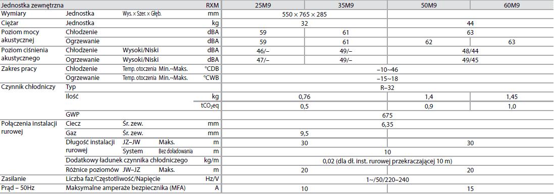 Kaseta 35A + 35M9
