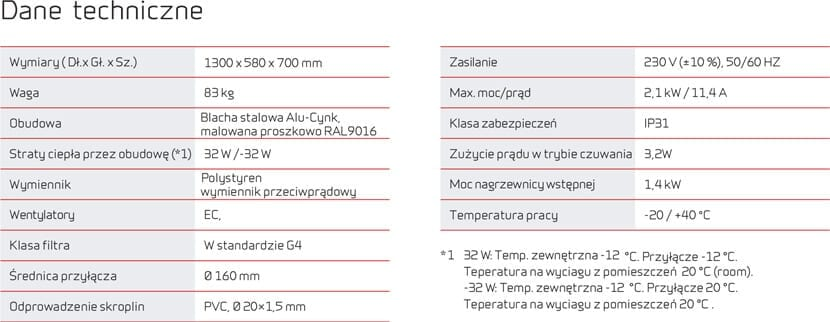 Combi 302 Polar specyfikacja techniczna