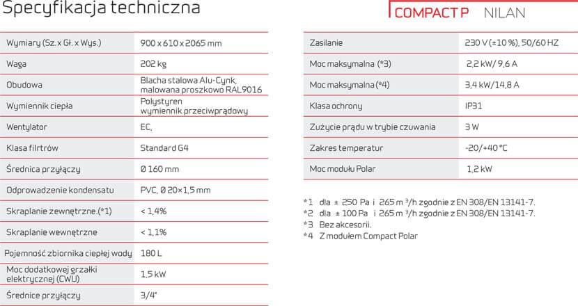 Compact P specyfikacja techniczna