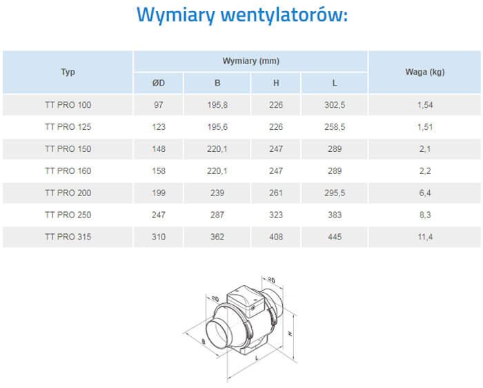 Wymiary Vents TT PRO