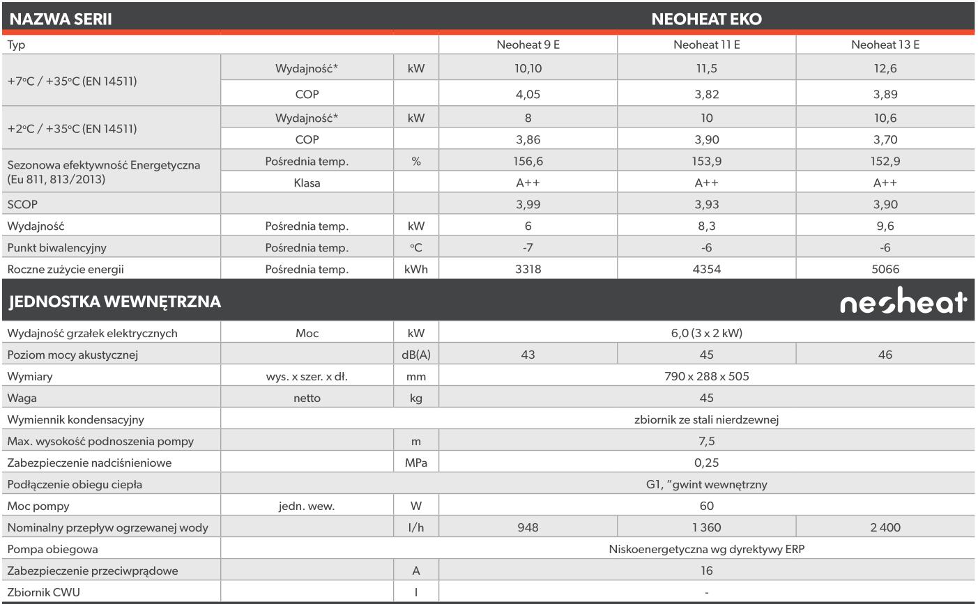 pompa-ciepla-neoheat-eko-specyfikacja